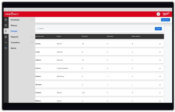 Screenshot of the people menu on desktop