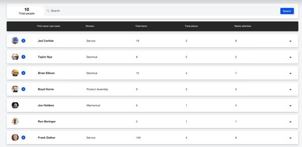 Screenshot of the total people menu on desktop